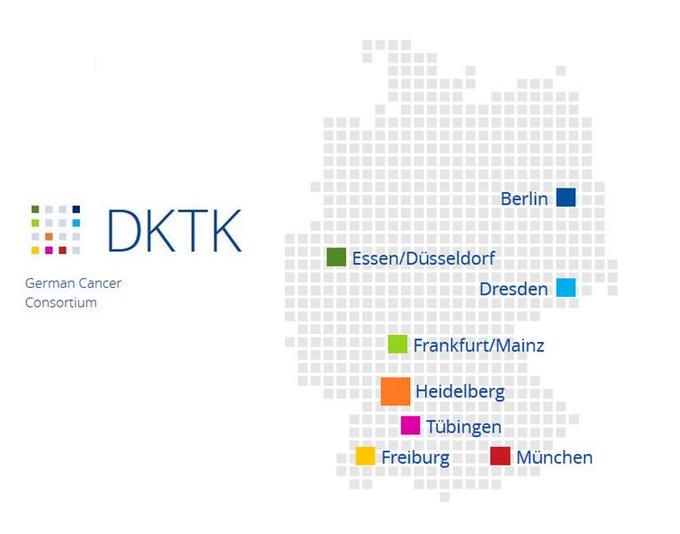 German Cancer Consortium (DKTK)
